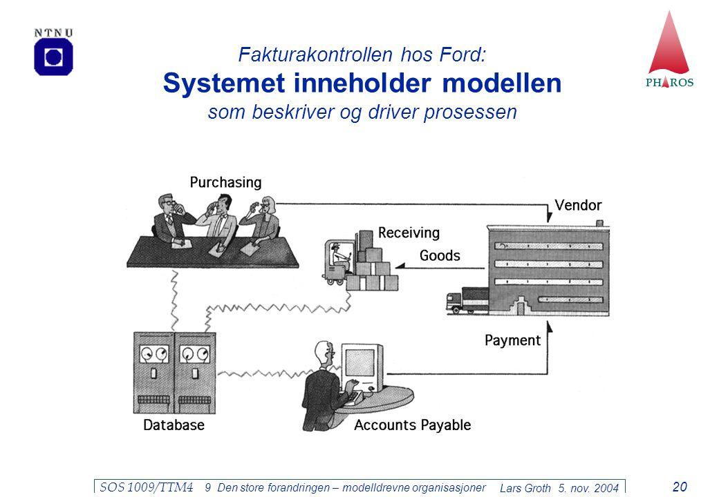 Fakturakontrollen hos Ford: Systemet inneholder modellen som beskriver og driver prosessen