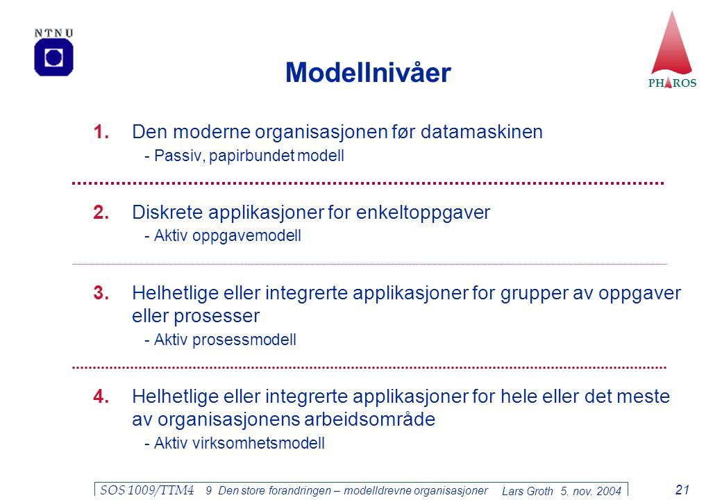 Modellnivåer 1. Den moderne organisasjonen før datamaskinen