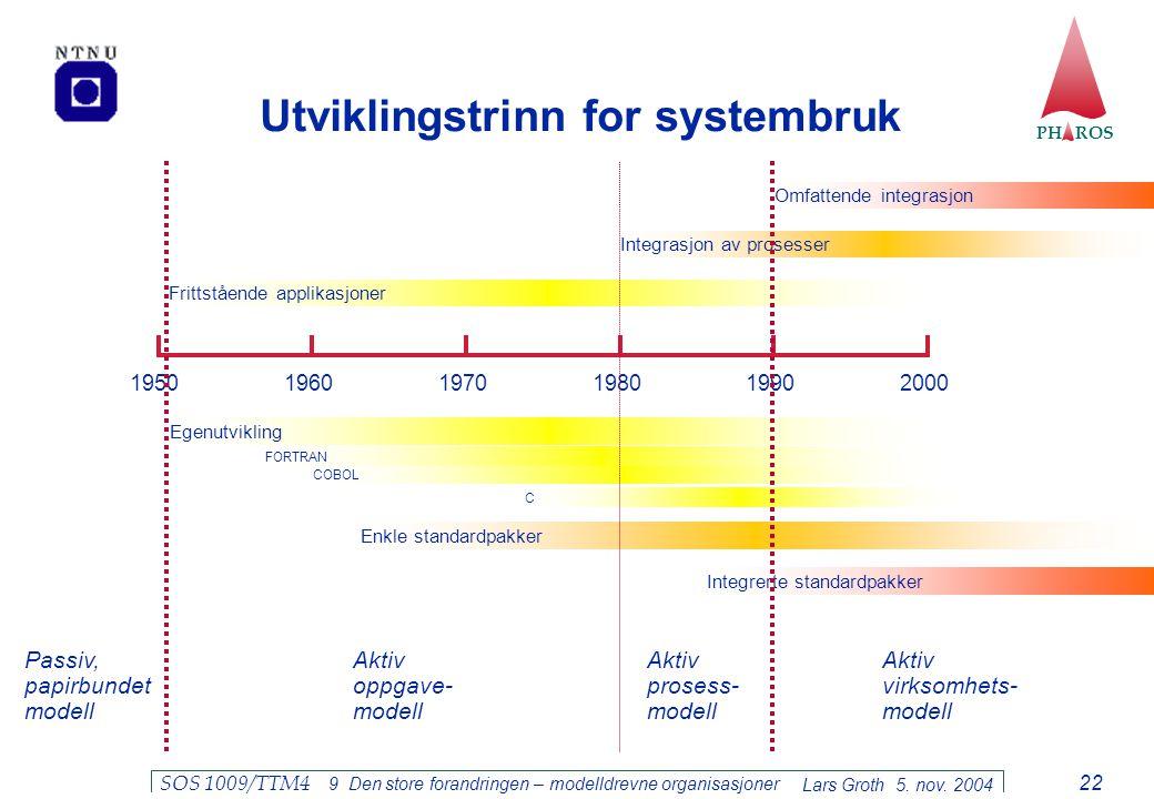 Utviklingstrinn for systembruk