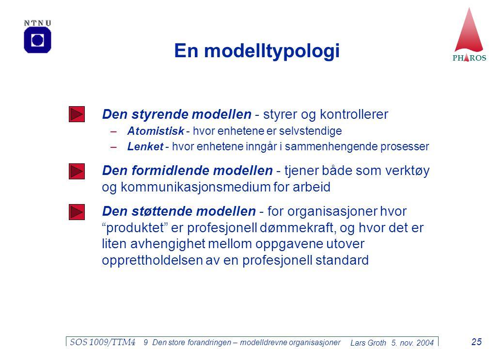 En modelltypologi Den styrende modellen - styrer og kontrollerer