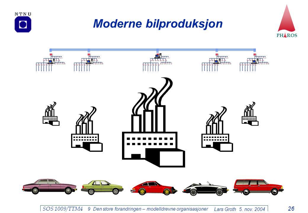 Moderne bilproduksjon