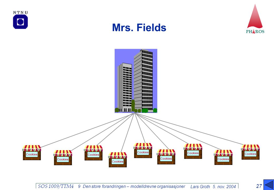 Mrs. Fields Cookies M r s. l e F i d s Cookies M r s. l e F i d s