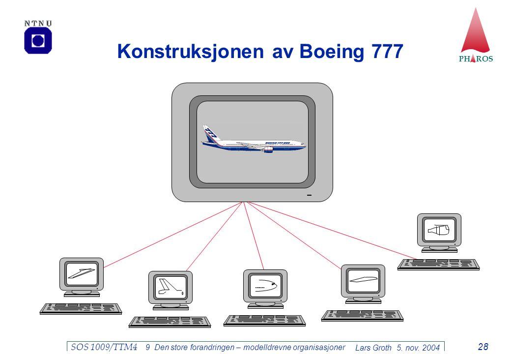 Konstruksjonen av Boeing 777