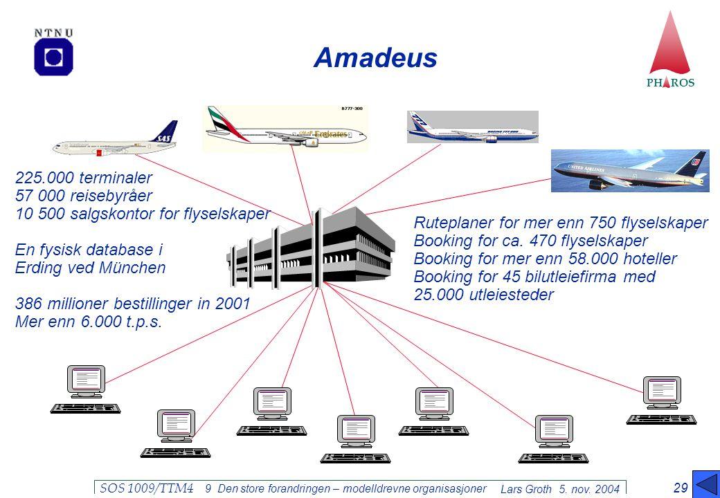 Amadeus 225.000 terminaler 57 000 reisebyråer