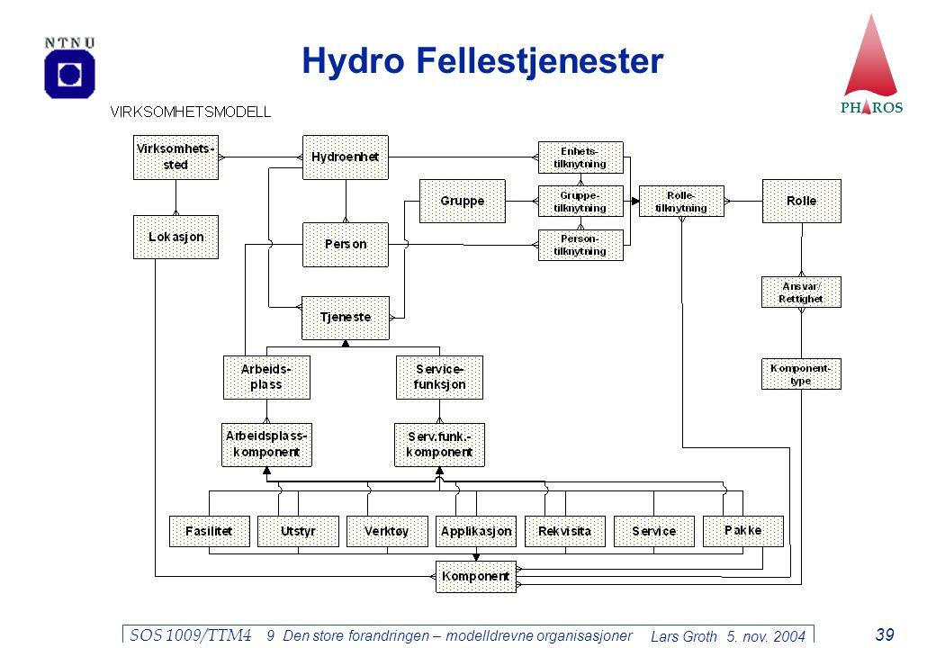 Hydro Fellestjenester
