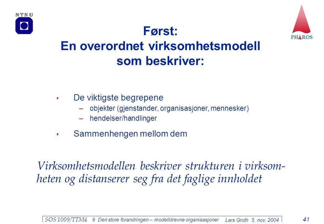 Først: En overordnet virksomhetsmodell som beskriver:
