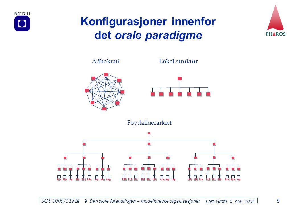 Konfigurasjoner innenfor det orale paradigme