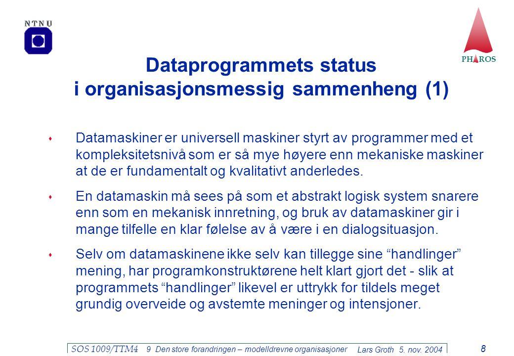 Dataprogrammets status i organisasjonsmessig sammenheng (1)