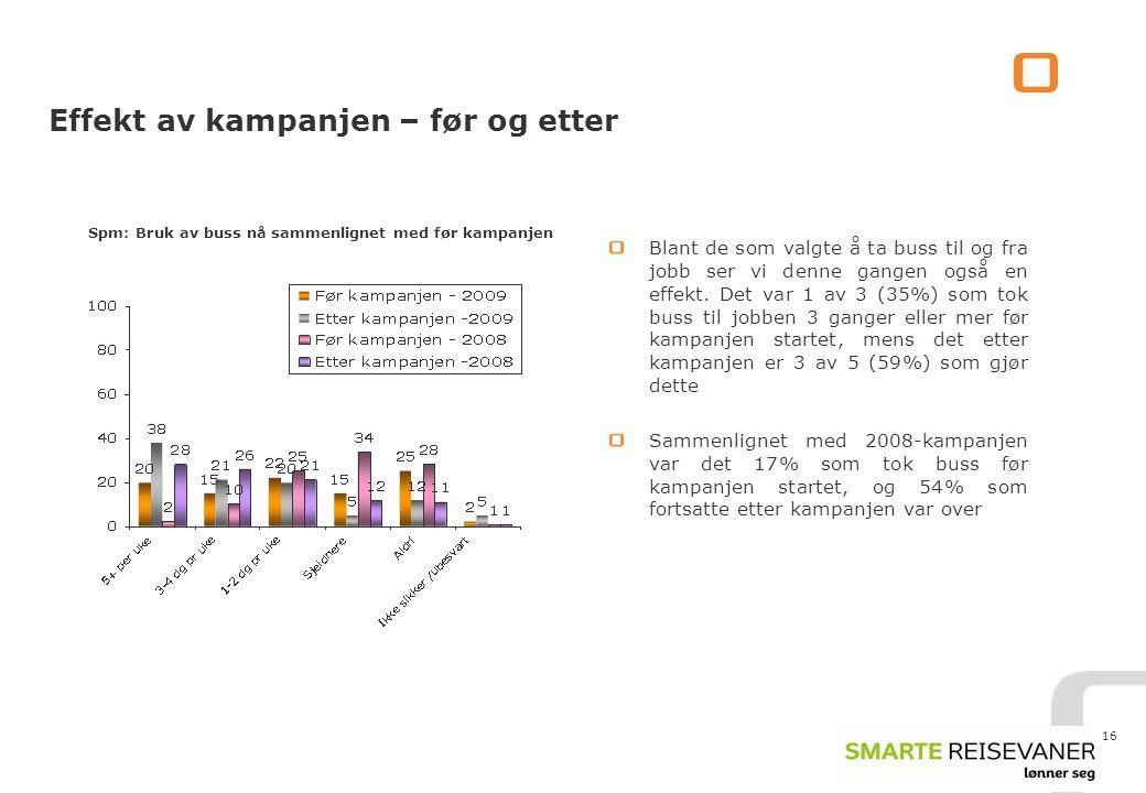 Spm: Bruk av buss nå sammenlignet med før kampanjen