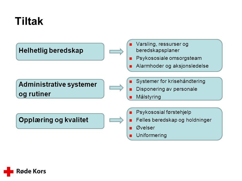Tiltak Helhetlig beredskap Administrative systemer og rutiner Opplæring og kvalitet Varsling, ressurser og beredskapsplaner.