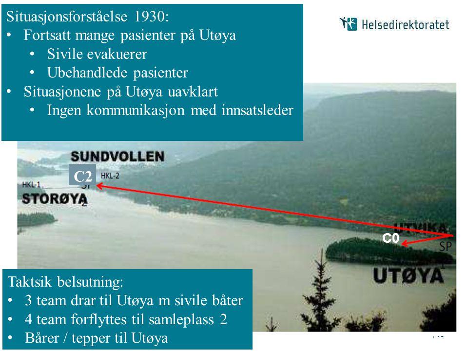 Situasjonsforståelse 1930: Fortsatt mange pasienter på Utøya