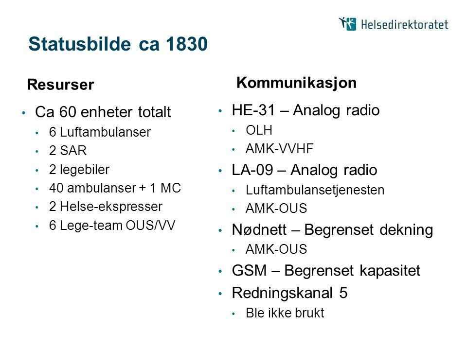 Statusbilde ca 1830 Kommunikasjon Resurser HE-31 – Analog radio
