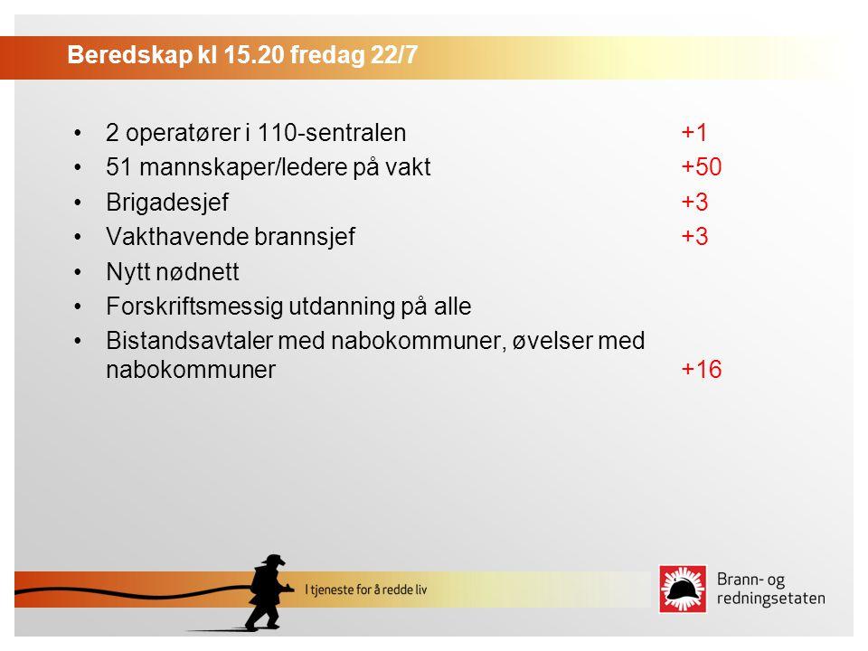 Beredskap kl 15.20 fredag 22/7 2 operatører i 110-sentralen +1. 51 mannskaper/ledere på vakt +50.
