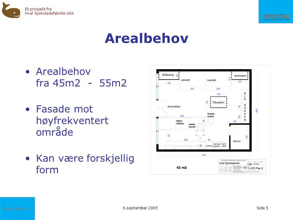 Arealbehov Arealbehov fra 45m2 - 55m2 Fasade mot høyfrekventert område