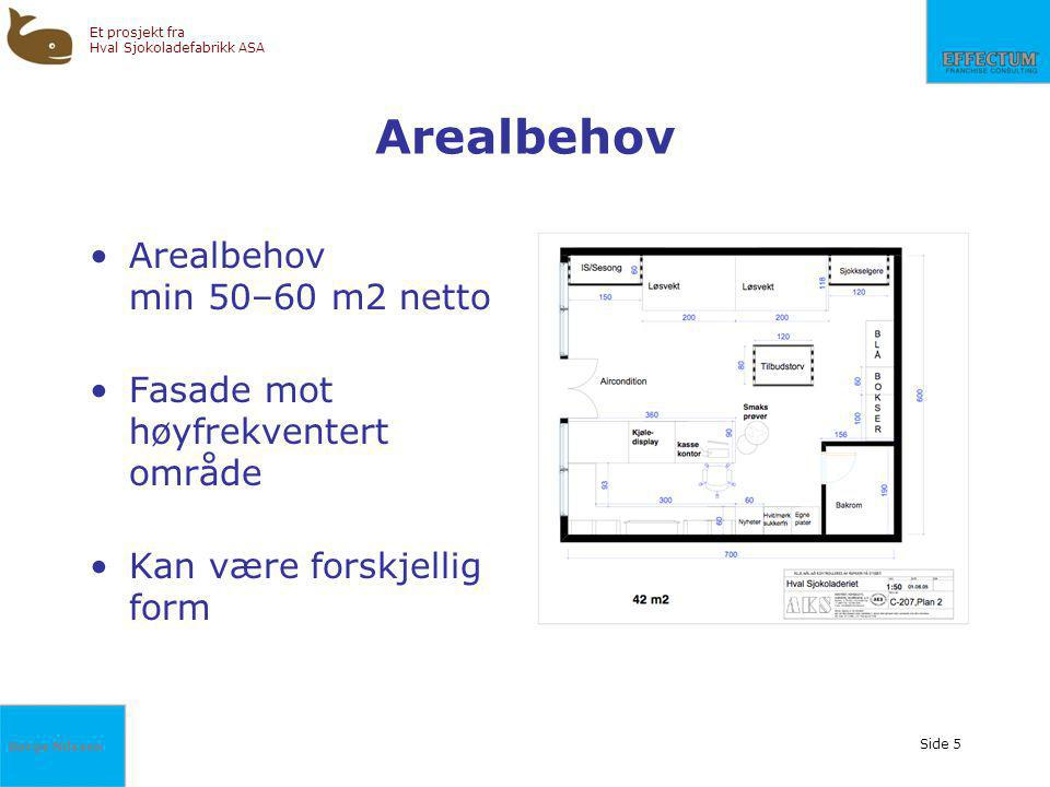 Arealbehov Arealbehov min 50–60 m2 netto