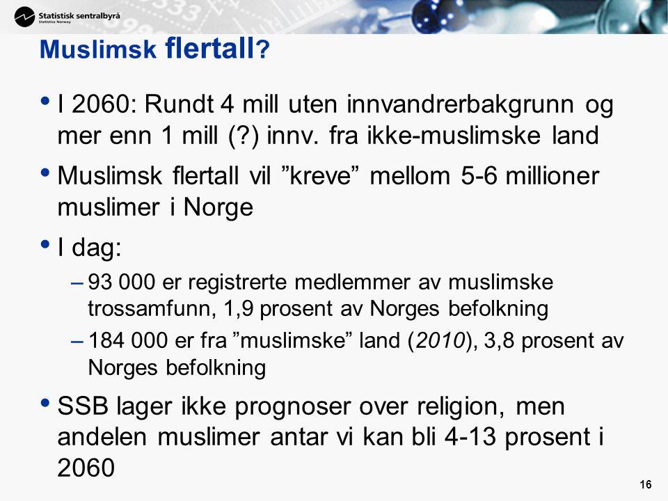 Muslimsk flertall vil kreve mellom 5-6 millioner muslimer i Norge