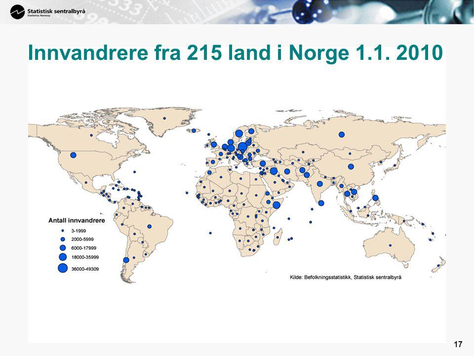 Innvandrere fra 215 land i Norge 1.1. 2010