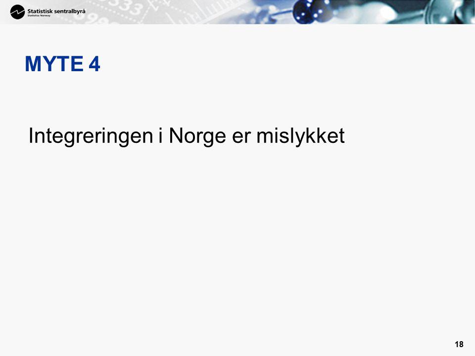 Integreringen i Norge er mislykket