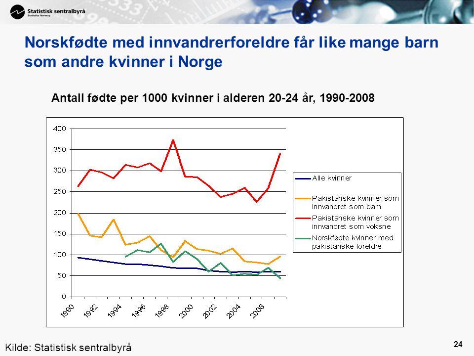 Norskfødte med innvandrerforeldre får like mange barn som andre kvinner i Norge