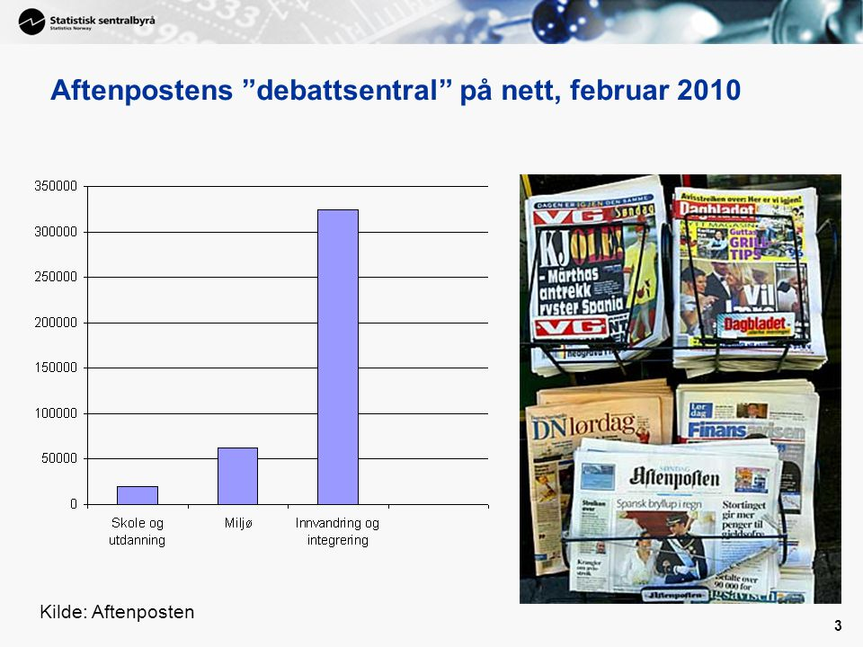 Aftenpostens debattsentral på nett, februar 2010