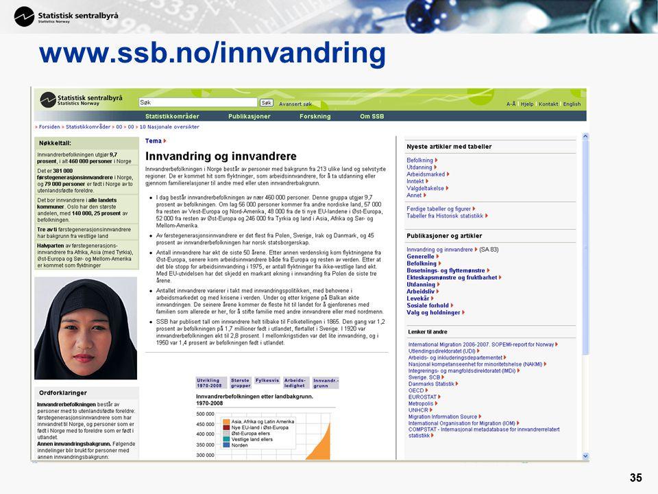 www.ssb.no/innvandring 35