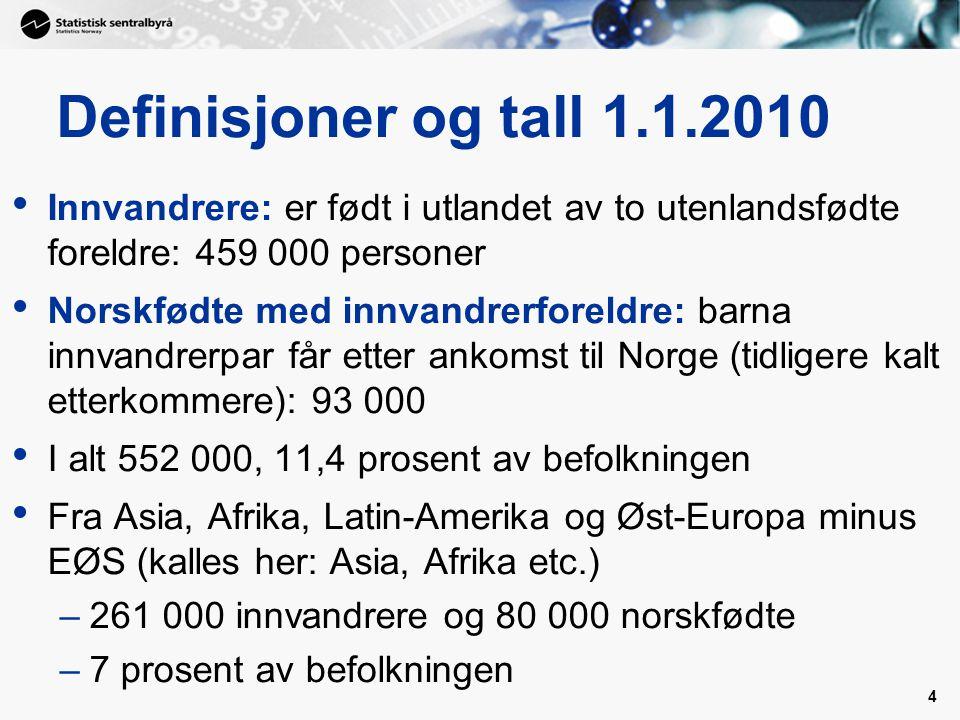 Definisjoner og tall 1.1.2010 Innvandrere: er født i utlandet av to utenlandsfødte foreldre: 459 000 personer.