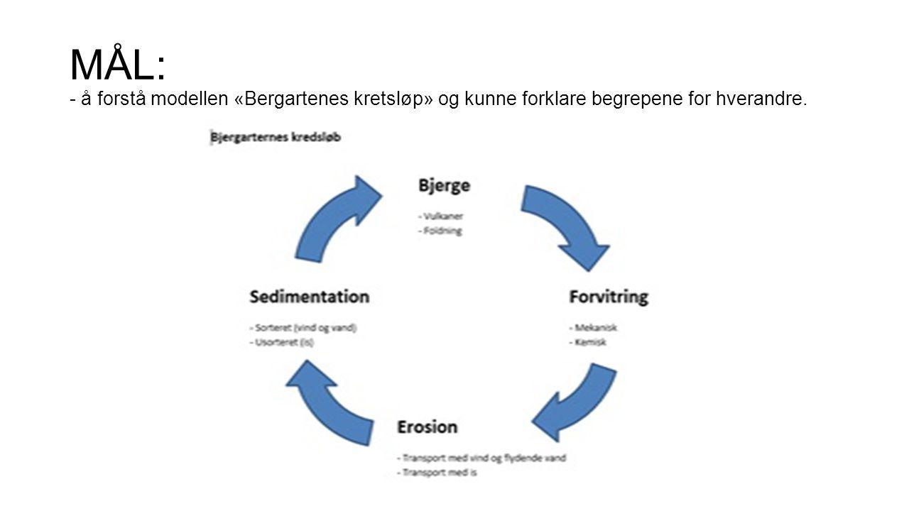 MÅL: - å forstå modellen «Bergartenes kretsløp» og kunne forklare begrepene for hverandre.