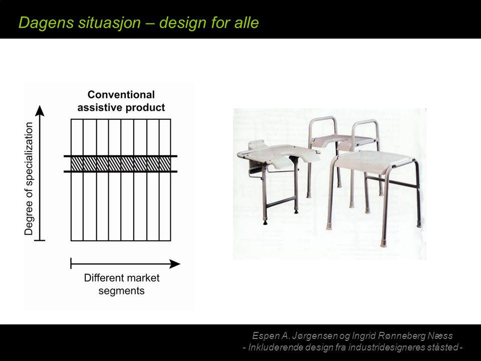 Dagens situasjon – design for alle