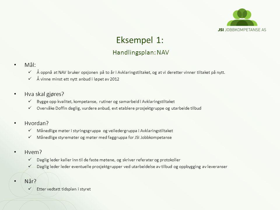 Eksempel 1: Handlingsplan: NAV