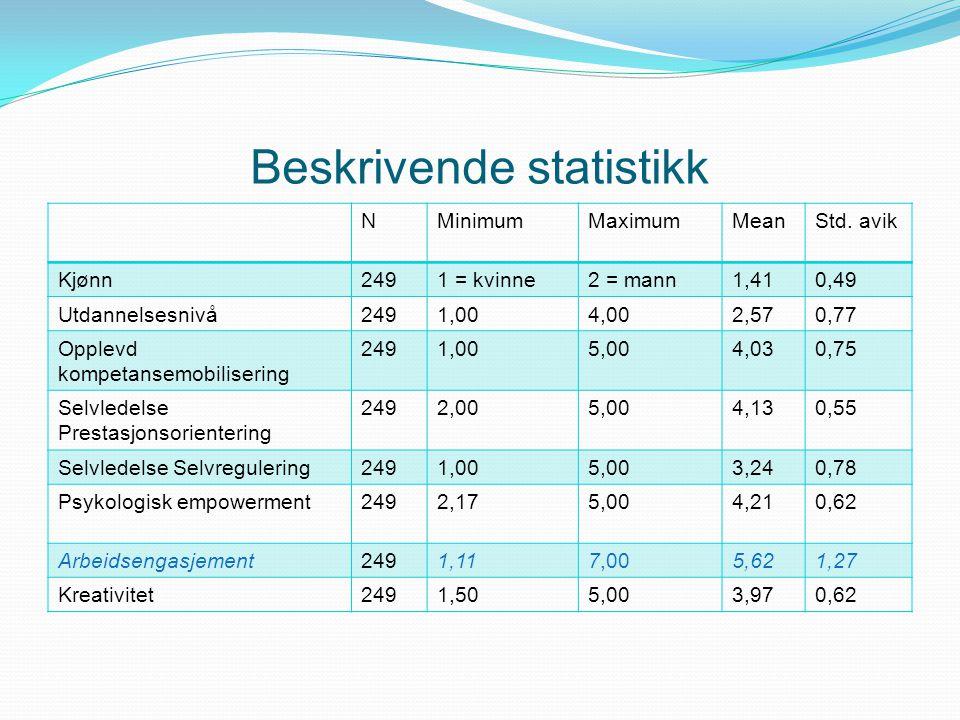 Beskrivende statistikk