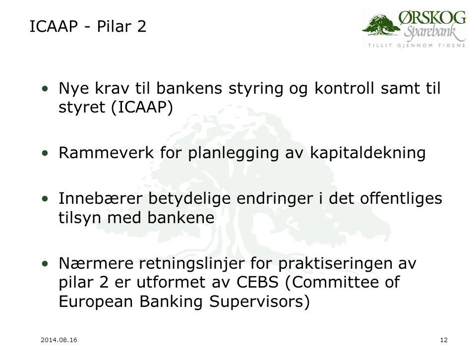 Nye krav til bankens styring og kontroll samt til styret (ICAAP)