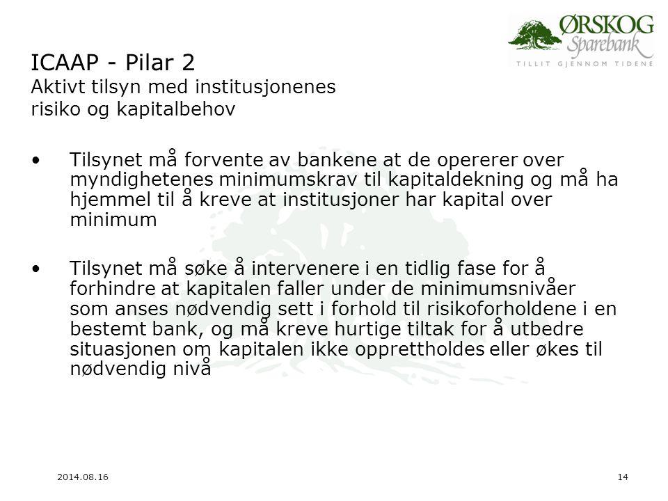 ICAAP - Pilar 2 Aktivt tilsyn med institusjonenes risiko og kapitalbehov