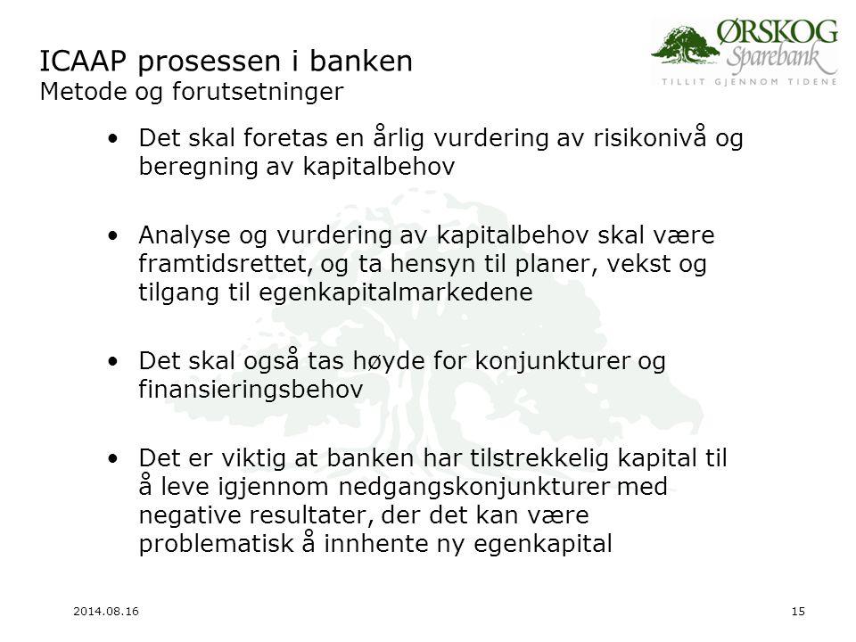 ICAAP prosessen i banken Metode og forutsetninger