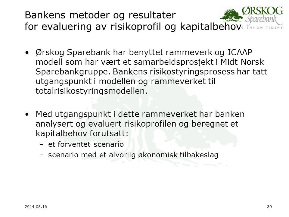 Bankens metoder og resultater for evaluering av risikoprofil og kapitalbehov