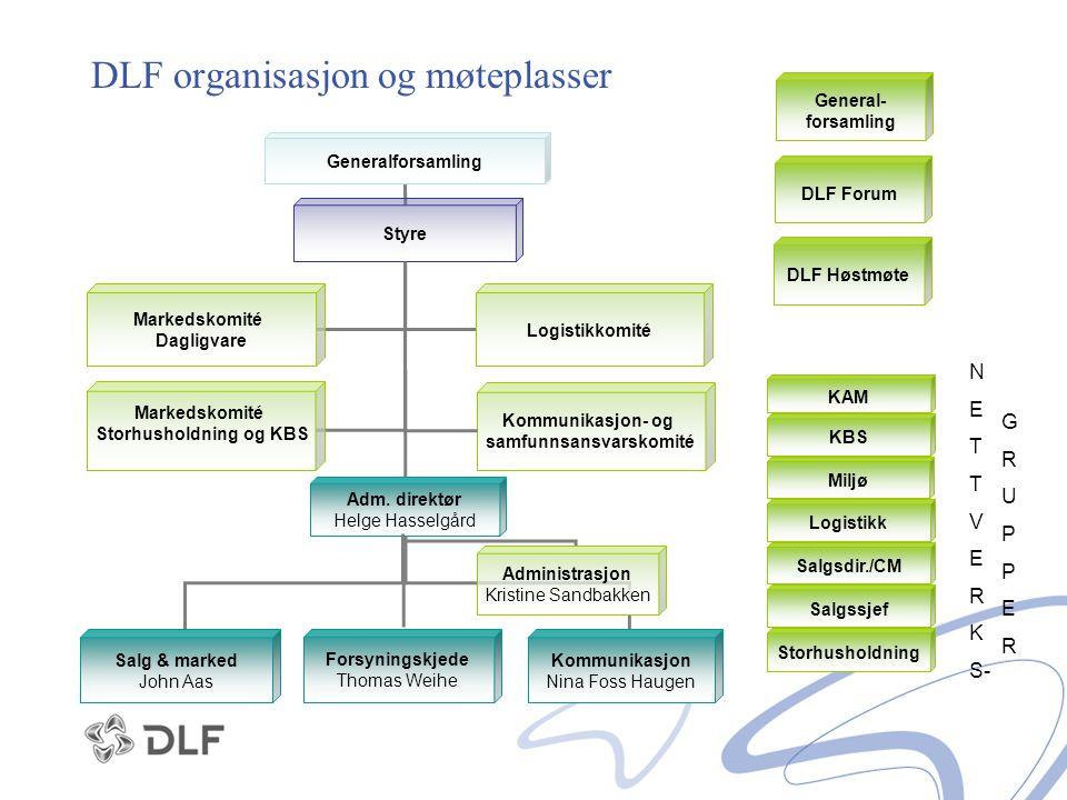 DLF organisasjon og møteplasser
