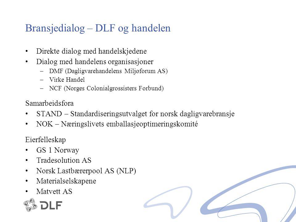 Bransjedialog – DLF og handelen