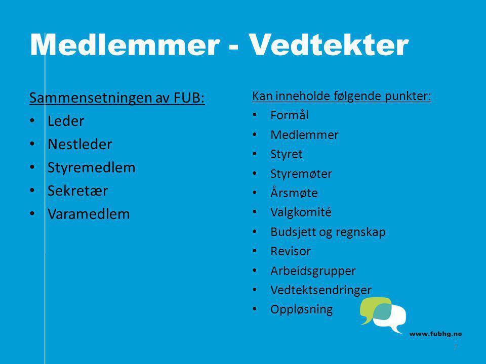 Medlemmer - Vedtekter Sammensetningen av FUB: Leder Nestleder