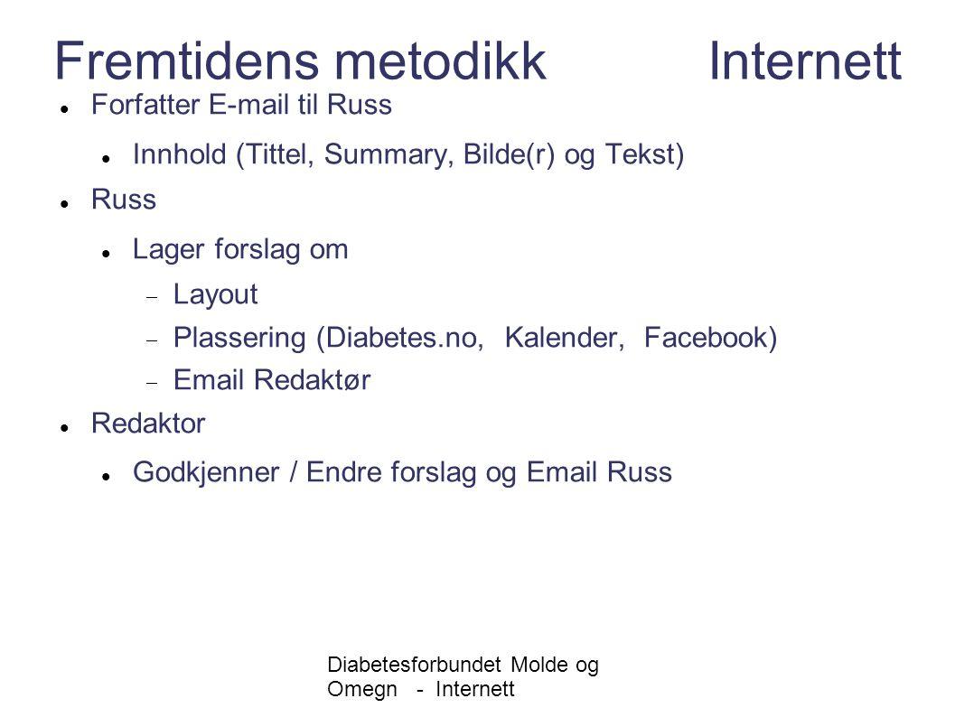 Fremtidens metodikk Internett