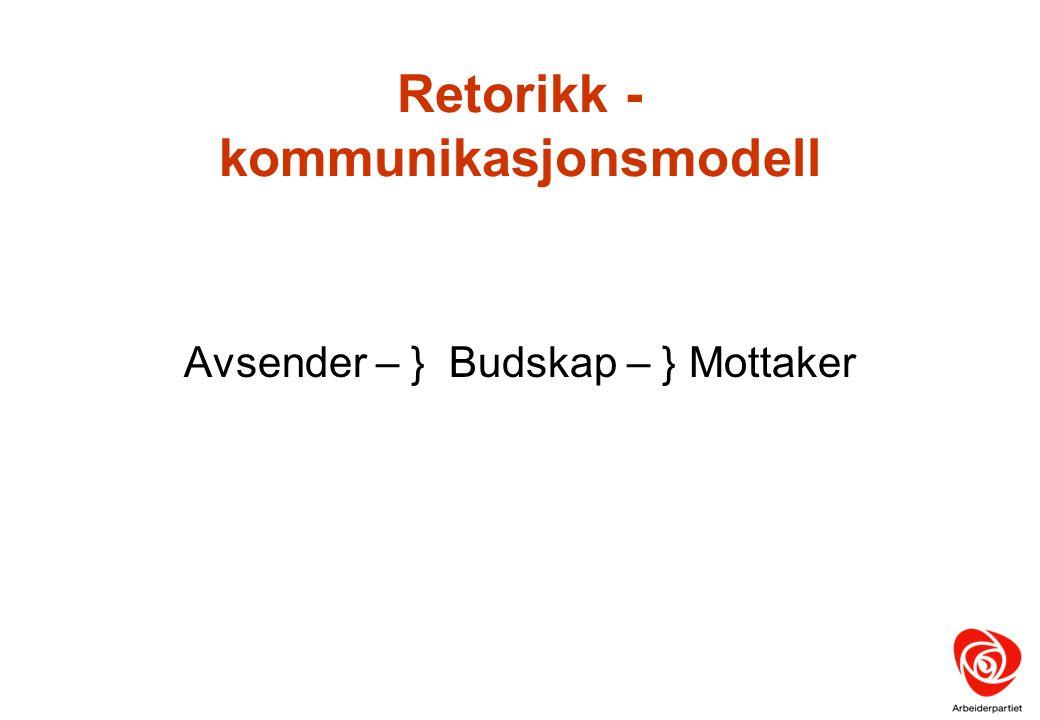 Retorikk - kommunikasjonsmodell