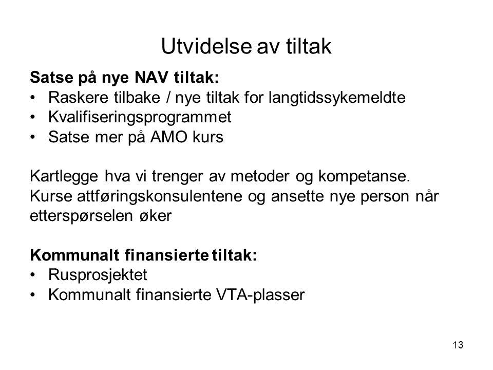Utvidelse av tiltak Satse på nye NAV tiltak: