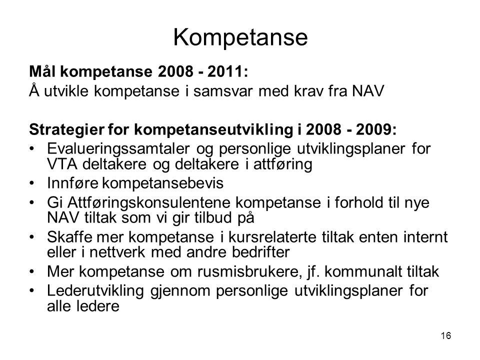 Kompetanse Mål kompetanse 2008 - 2011: