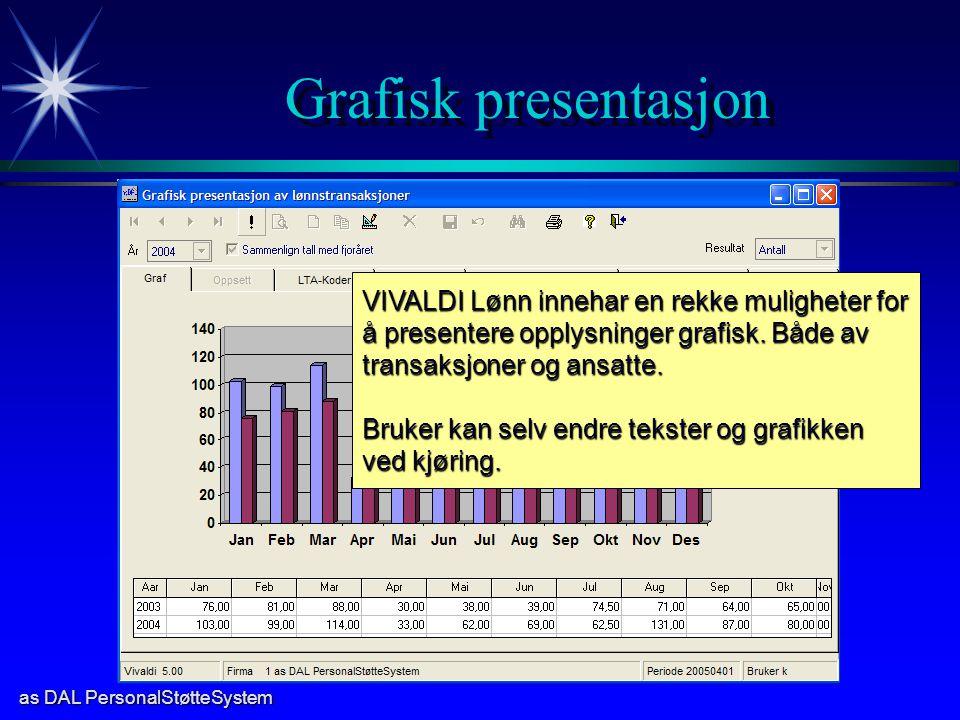 Grafisk presentasjon VIVALDI Lønn innehar en rekke muligheter for å presentere opplysninger grafisk. Både av transaksjoner og ansatte.