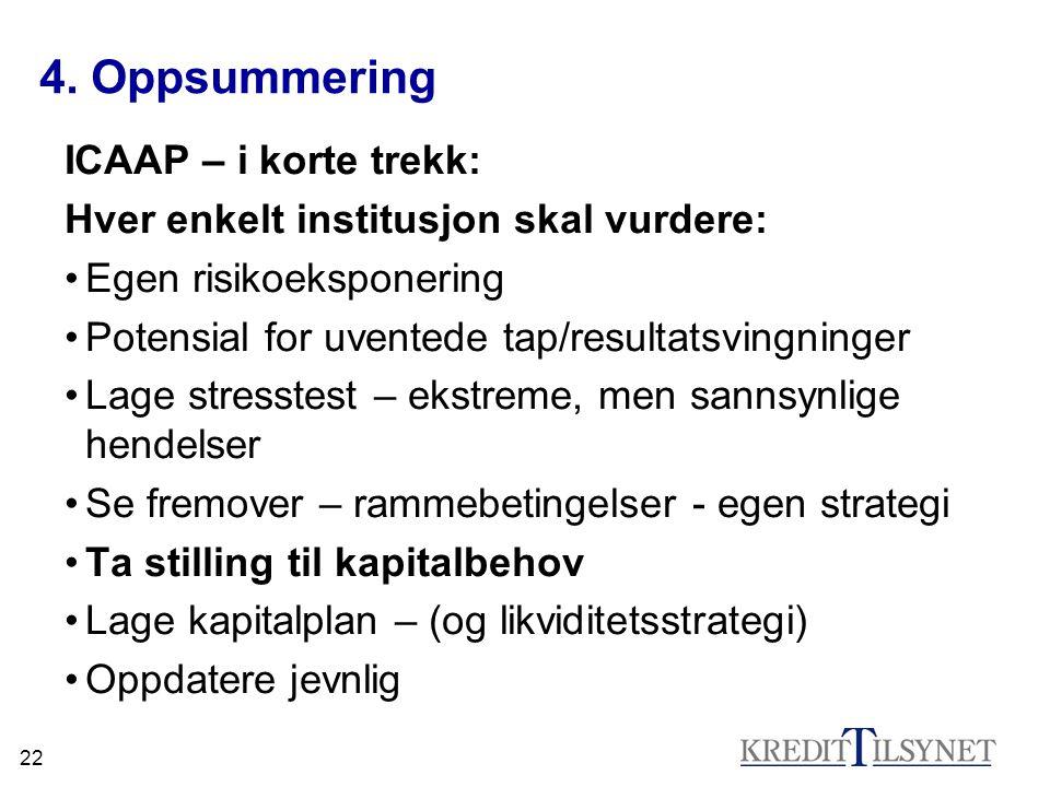 4. Oppsummering ICAAP – i korte trekk: