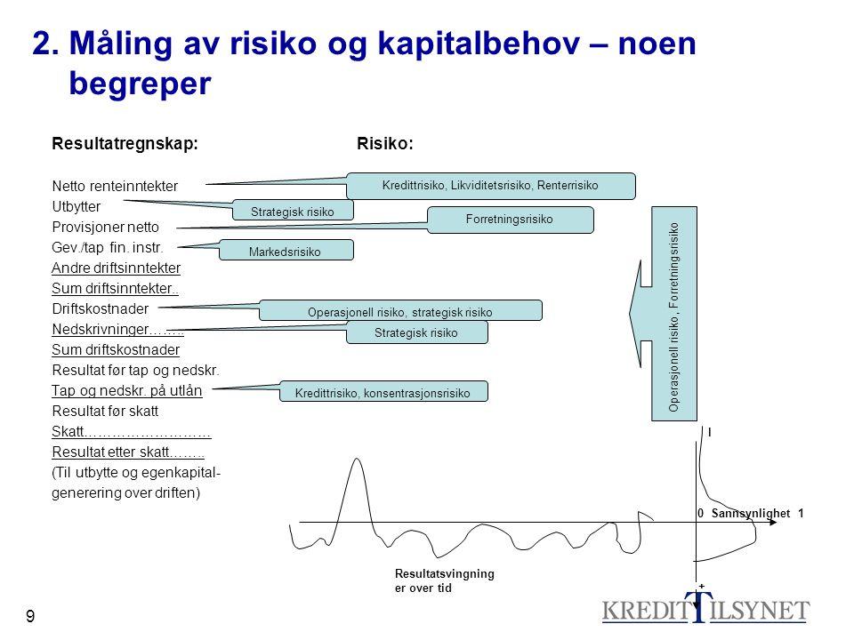2. Måling av risiko og kapitalbehov – noen begreper