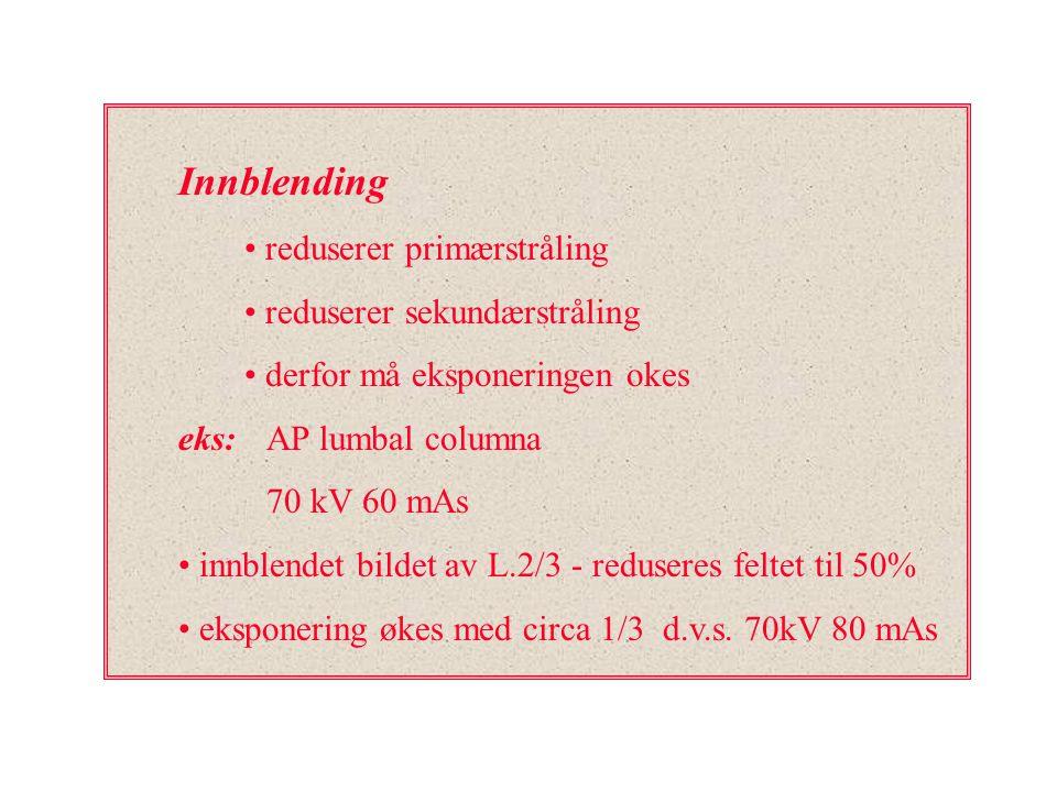 Innblending reduserer primærstråling reduserer sekundærstråling