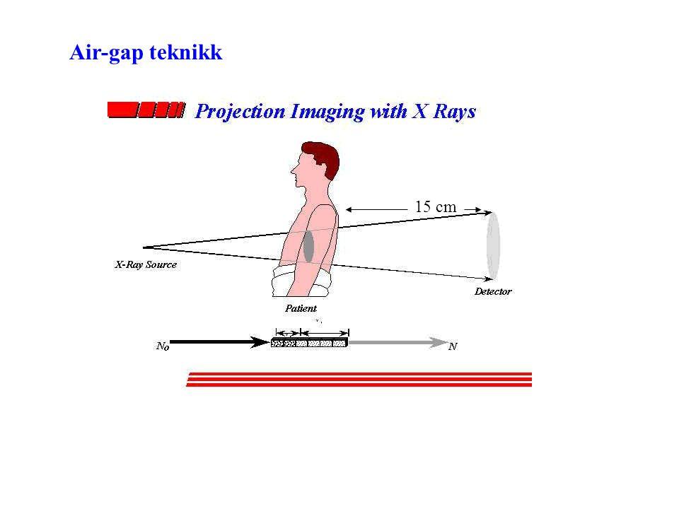 Air-gap teknikk 15 cm