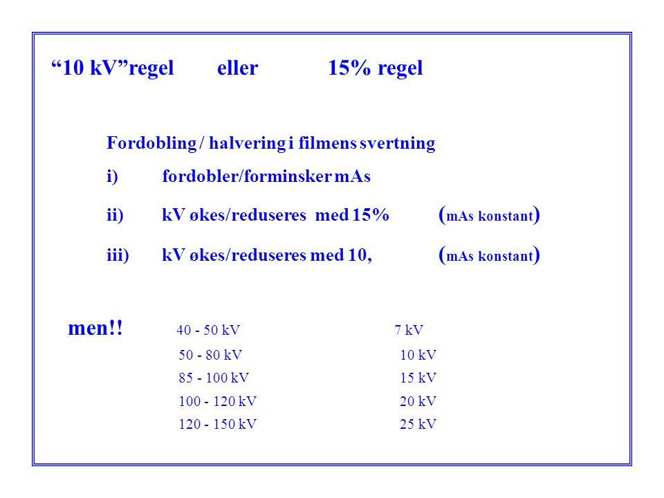 10 kV regel eller 15% regel