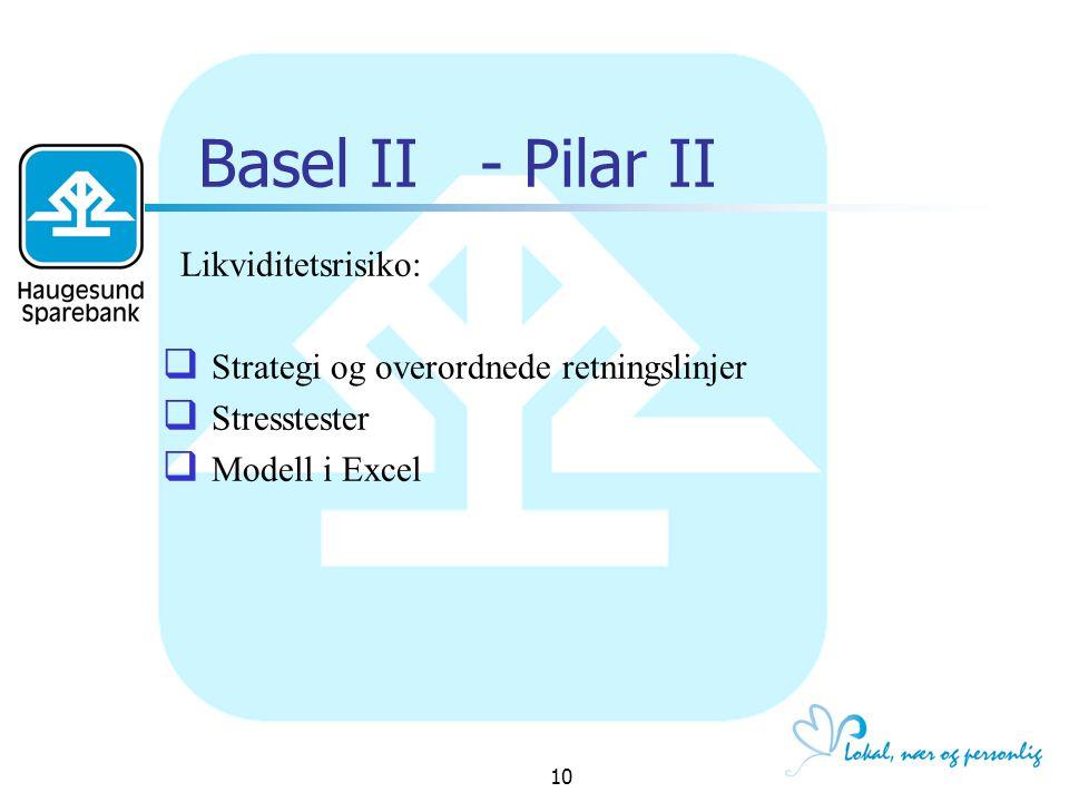 Basel II - Pilar II Likviditetsrisiko: