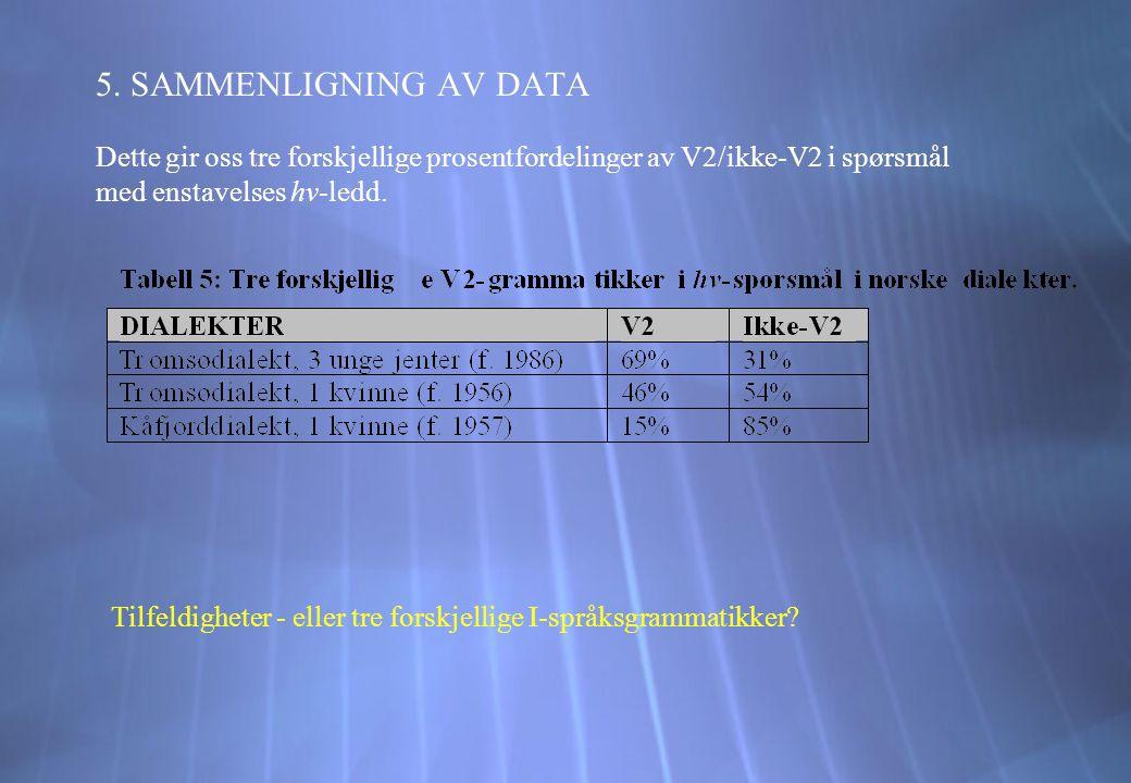 5. SAMMENLIGNING AV DATA Dette gir oss tre forskjellige prosentfordelinger av V2/ikke-V2 i spørsmål med enstavelses hv-ledd.