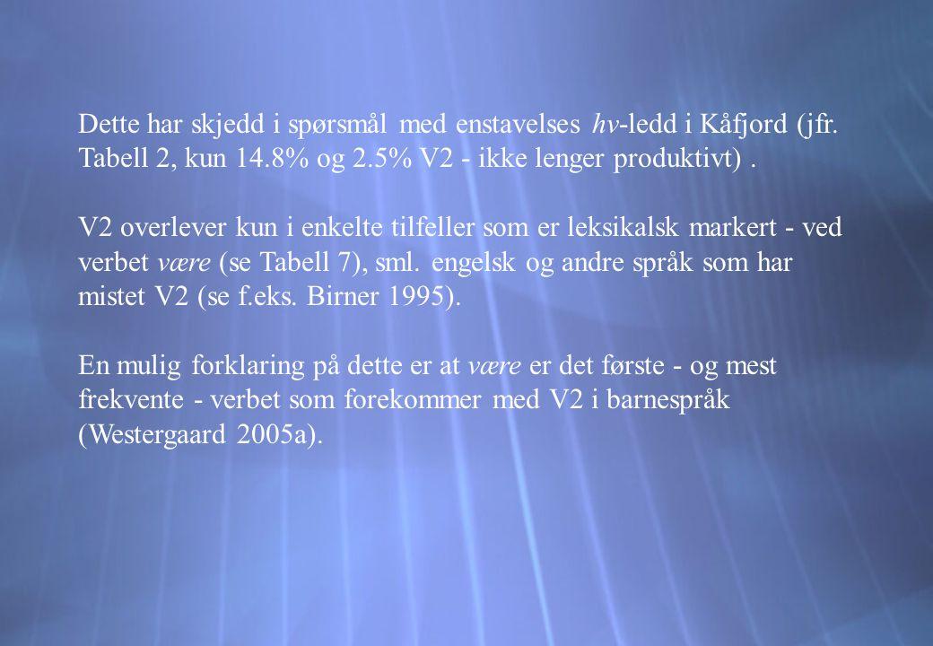 Dette har skjedd i spørsmål med enstavelses hv-ledd i Kåfjord (jfr